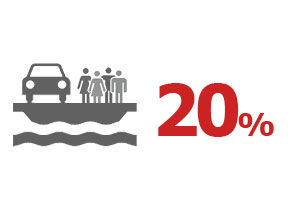Superfast Ferries Deck Offer Discount