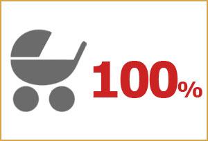 Infants Discount 2014